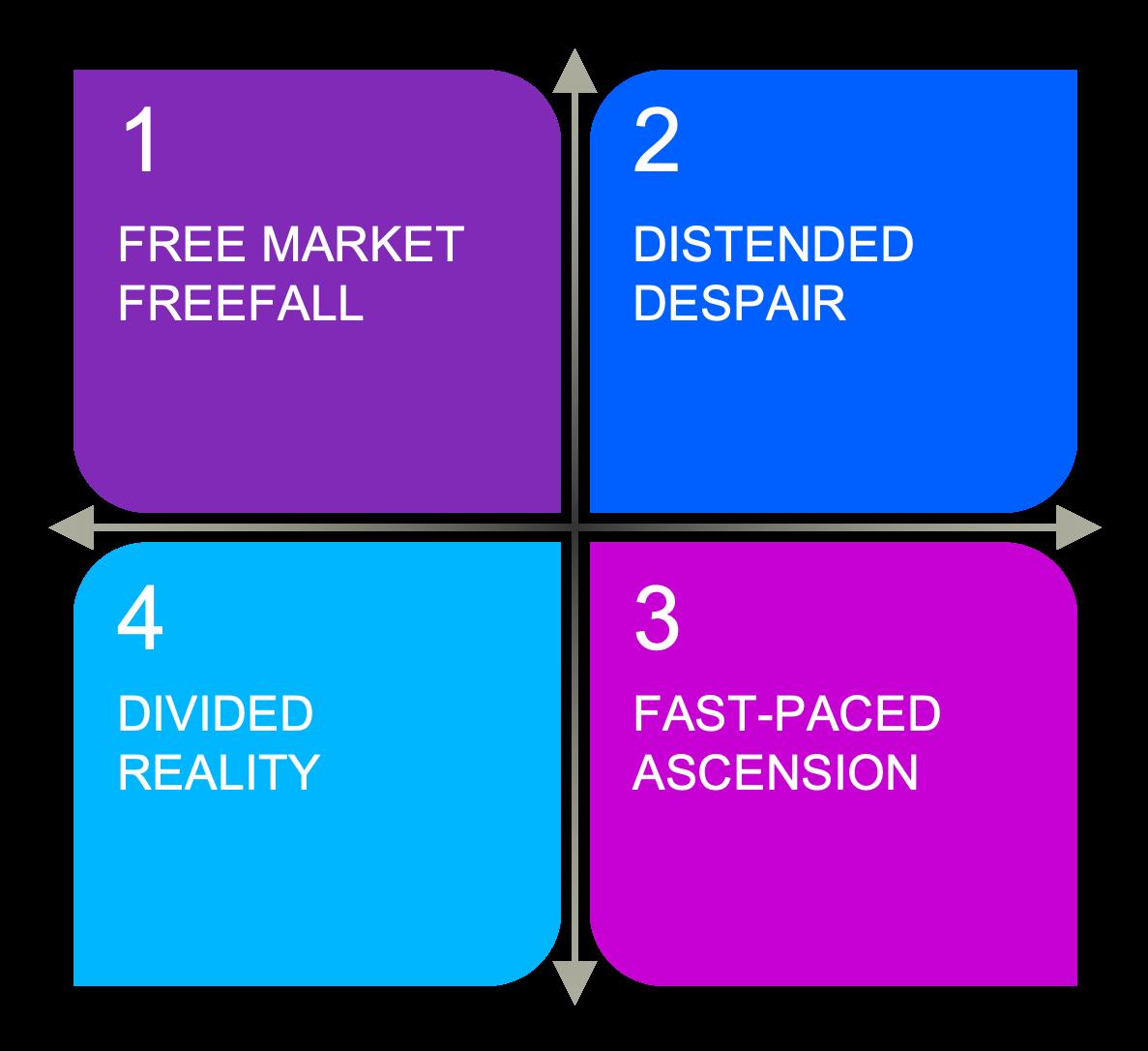 Next Marektoplace- Grid